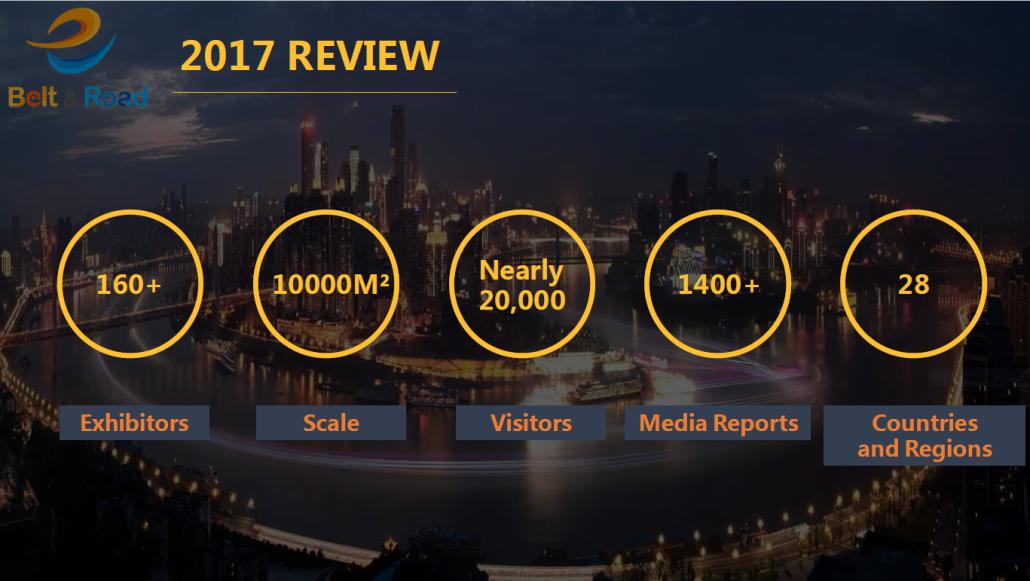Event Belt Road CGQ 2017 statistics