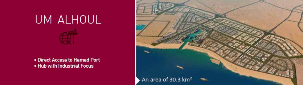 Qatar Free Zone Um Alhoul
